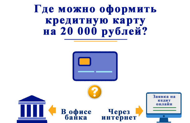 Где можно оформить кредитную карту лимитом 20 000 рублей?
