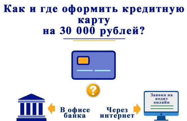 Банки без проверки кредитной истории украина