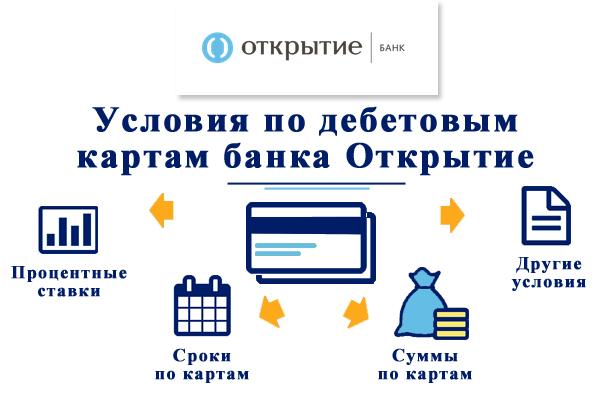 Условия по дебетовым картам банка Открытие